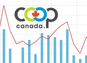 An update on the National Survey of Co-ops and Mutuals